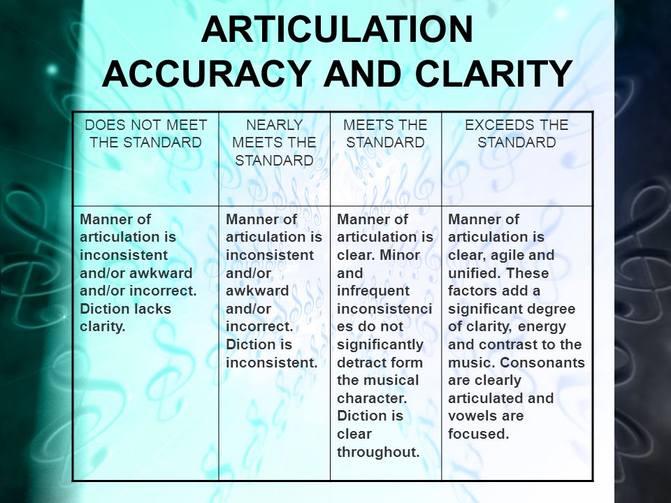ARTICULATION ACCURACY AND CLARITY DOES NOT MEET THE STANDARD NEARLY MEETS THE STANDARD MEETS THE STANDARD EXCEEDS THE STANDARD Manner of articulation is inconsistent and/or awkward and/or incorrect.