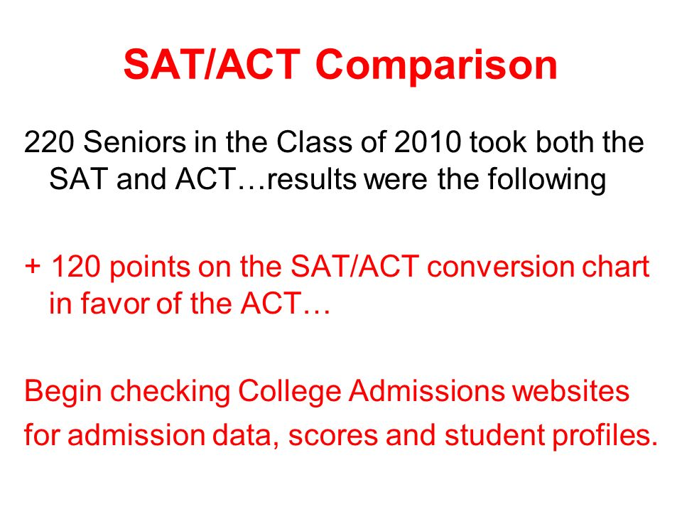 SAT/ACT Comparison 220 Seniors in the Class of 2010 took both the SAT and ACT…results were the following + 120 points on the SAT/ACT conversion chart in favor of the ACT… Begin checking College Admissions websites for admission data, scores and student profiles.