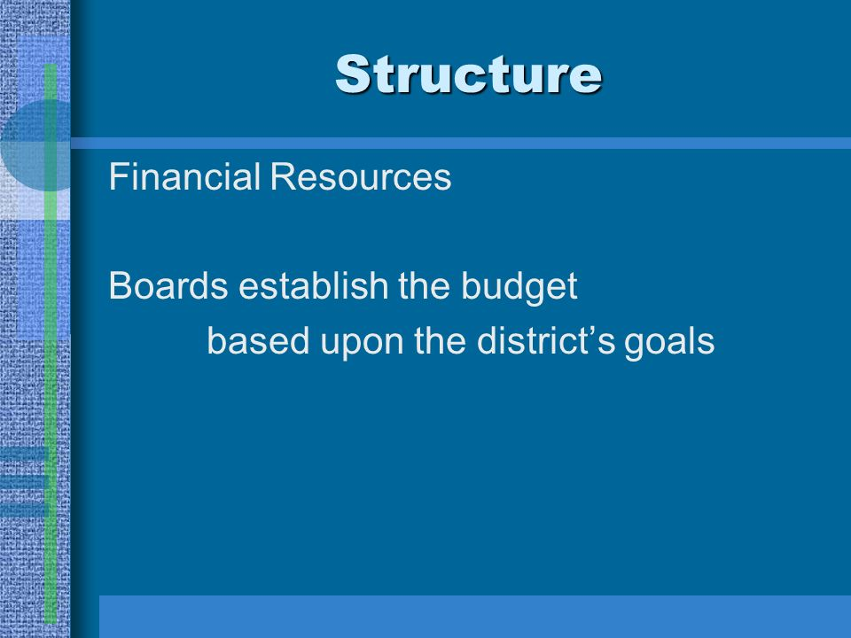 Structure Financial Resources Boards establish the budget based upon the districts goals