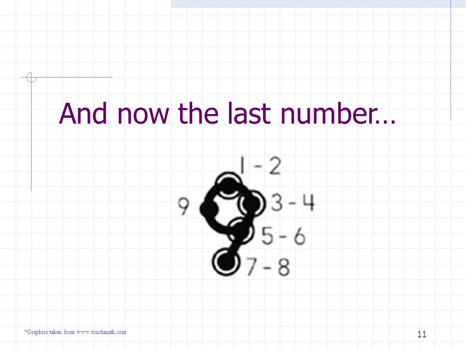 10 Remember to double count. *Graphics taken from www.touchmath.com