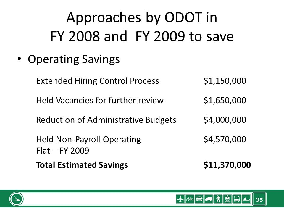 35 Approaches by ODOT in FY 2008 and FY 2009 to save Operating Savings Extended Hiring Control Process$1,150,000 Held Vacancies for further review$1,650,000 Reduction of Administrative Budgets$4,000,000 Held Non-Payroll Operating Flat – FY 2009 $4,570,000 Total Estimated Savings$11,370,000