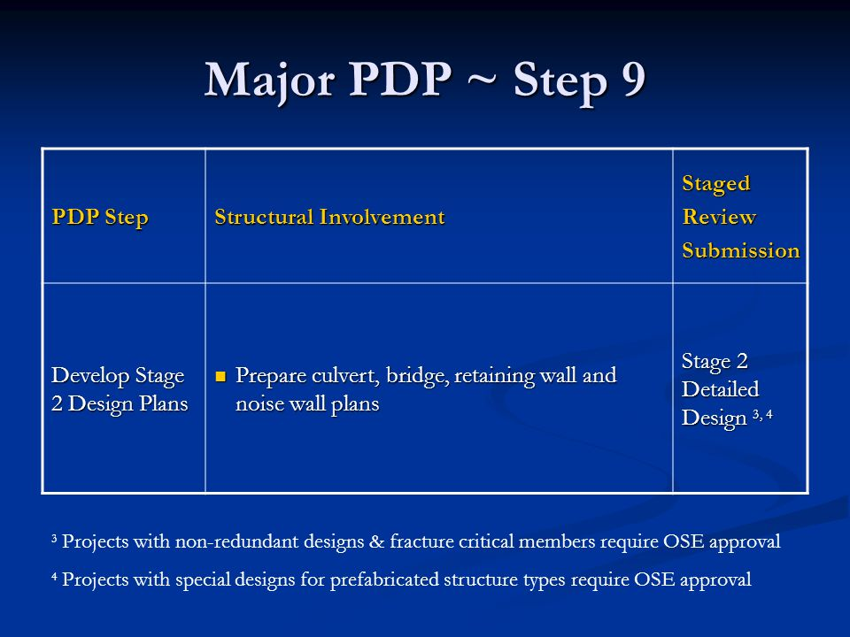 Major PDP ~ Step 9 PDP Step Structural Involvement StagedReviewSubmission Develop Stage 2 Design Plans Prepare culvert, bridge, retaining wall and noise wall plans Prepare culvert, bridge, retaining wall and noise wall plans Stage 2 Detailed Design 3, 4 3 Projects with non-redundant designs & fracture critical members require OSE approval 4 Projects with special designs for prefabricated structure types require OSE approval
