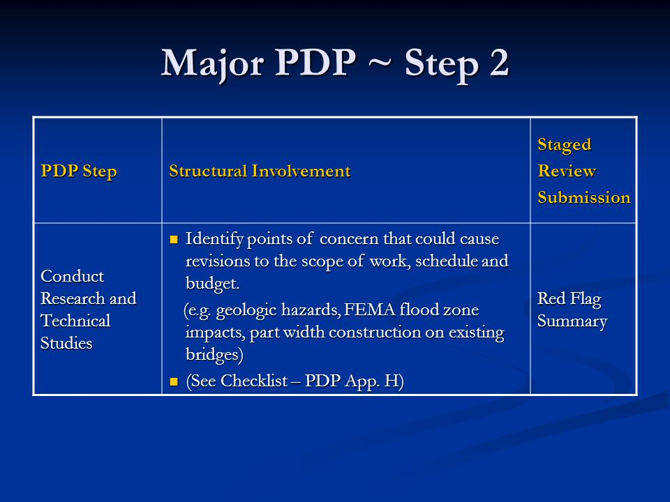 Major PDP ~ Step 2 PDP Step Structural Involvement StagedReviewSubmission Conduct Research and Technical Studies Identify points of concern that could cause revisions to the scope of work, schedule and budget.