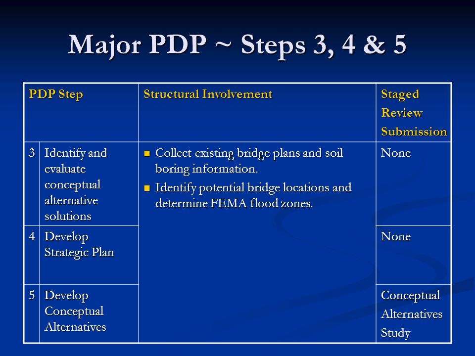 Major PDP ~ Steps 3, 4 & 5 PDP Step Structural Involvement StagedReviewSubmission 3 Identify and evaluate conceptual alternative solutions Collect existing bridge plans and soil boring information.