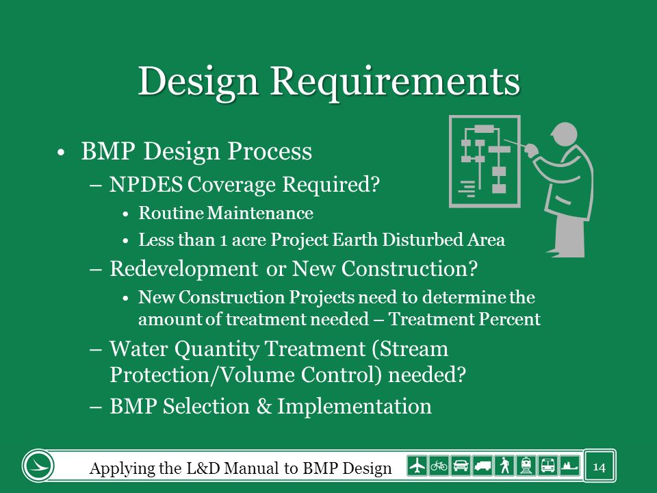 Design Requirements BMP Design Process –NPDES Coverage Required.