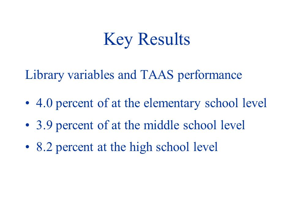 Key Results Library variables and TAAS performance 4.0 percent of at the elementary school level 3.9 percent of at the middle school level 8.2 percent at the high school level