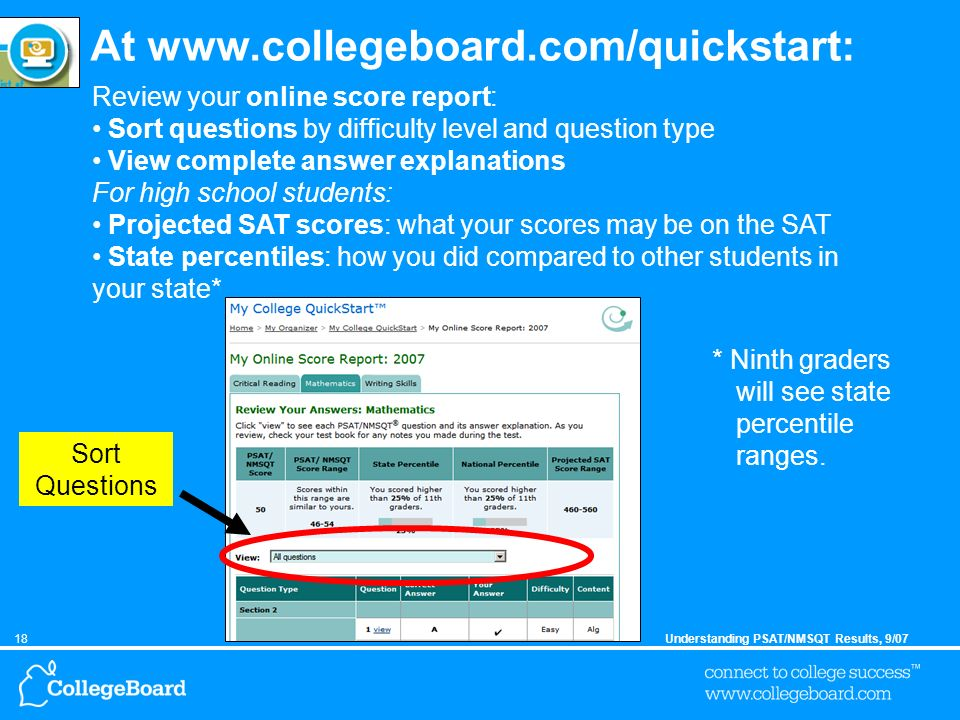 18Understanding PSAT/NMSQT Results, 9/07 At www.collegeboard.com/quickstart: Review your online score report: Sort questions by difficulty level and question type View complete answer explanations For high school students: Projected SAT scores: what your scores may be on the SAT State percentiles: how you did compared to other students in your state* Sort Questions * Ninth graders will see state percentile ranges.