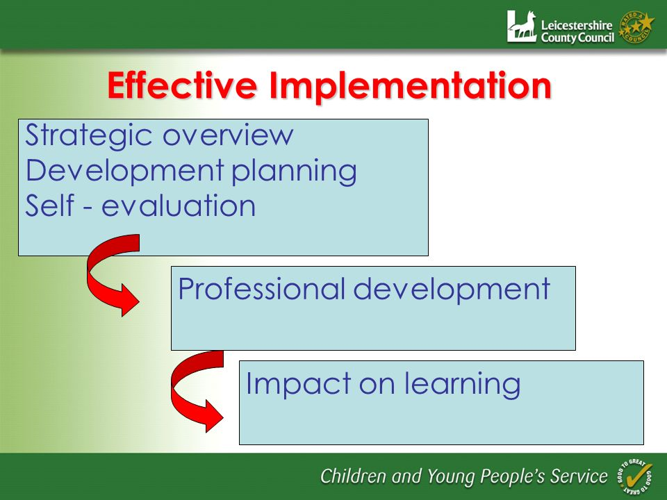 Effective Implementation Strategic overview Development planning Self - evaluation Professional development Impact on learning