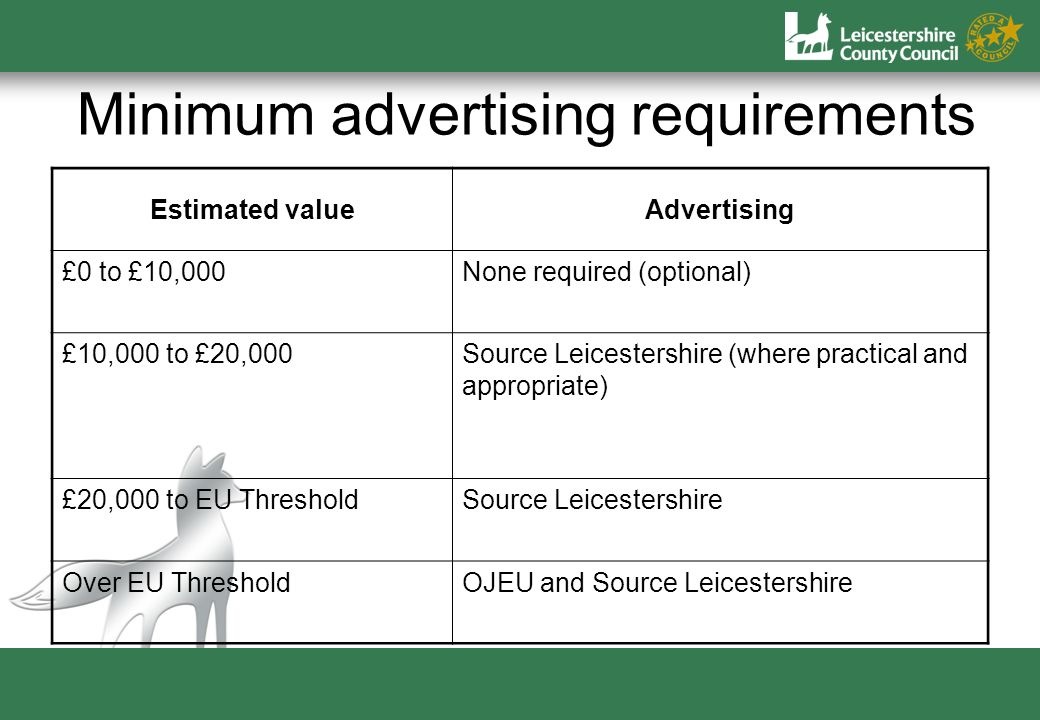 Minimum advertising requirements Estimated valueAdvertising £0 to £10,000None required (optional) £10,000 to £20,000Source Leicestershire (where practical and appropriate) £20,000 to EU ThresholdSource Leicestershire Over EU ThresholdOJEU and Source Leicestershire