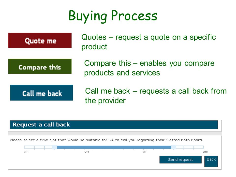 Buying Process Quotes – request a quote on a specific product Call me back – requests a call back from the provider Compare this – enables you compare products and services