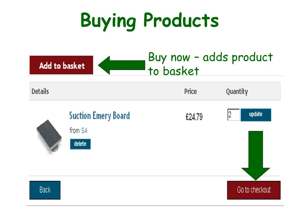 Buying Products Buy now – adds product to basket