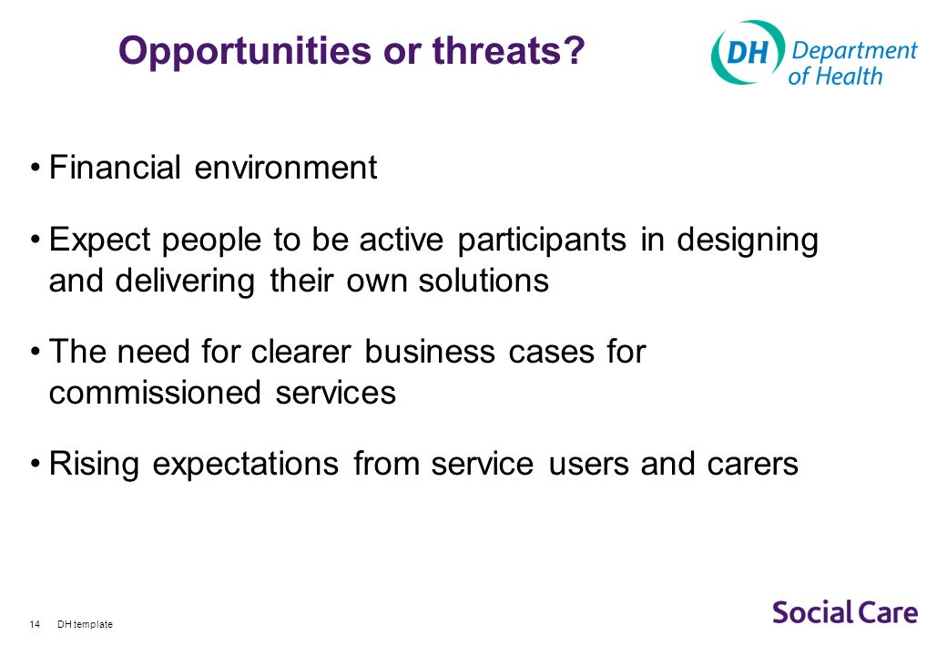 DH template14 Opportunities or threats.