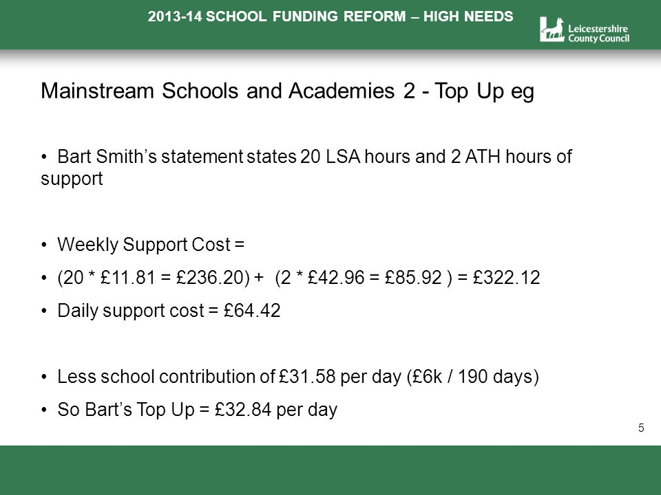 2013-14 SCHOOL FUNDING REFORM – HIGH NEEDS a 5 Mainstream Schools and Academies 2 - Top Up eg Bart Smiths statement states 20 LSA hours and 2 ATH hours of support Weekly Support Cost = (20 * £11.81 = £236.20) + (2 * £42.96 = £85.92 ) = £322.12 Daily support cost = £64.42 Less school contribution of £31.58 per day (£6k / 190 days) So Barts Top Up = £32.84 per day
