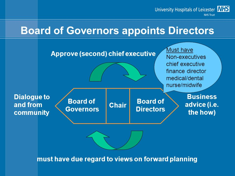 Board of Governors Board of Directors Chair Business advice (i.e.