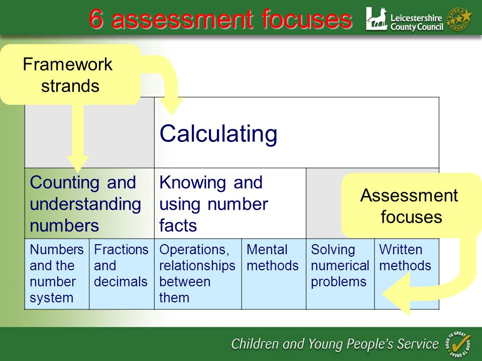 6 assessment focuses Calculating Counting and understanding numbers Knowing and using number facts Numbers and the number system Fractions and decimals Operations, relationships between them Mental methods Solving numerical problems Written methods Assessment focuses Framework strands