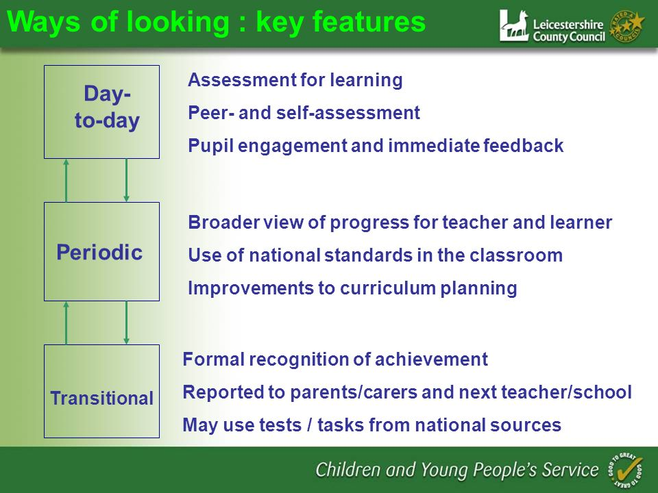 Day- to-day Periodic Transitional Ways of looking : key features Assessment for learning Peer- and self-assessment Pupil engagement and immediate feedback Broader view of progress for teacher and learner Use of national standards in the classroom Improvements to curriculum planning Formal recognition of achievement Reported to parents/carers and next teacher/school May use tests / tasks from national sources