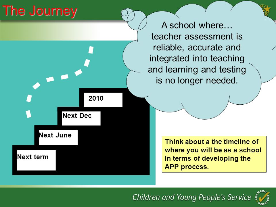 The Journey A school where… teacher assessment is reliable, accurate and integrated into teaching and learning and testing is no longer needed.