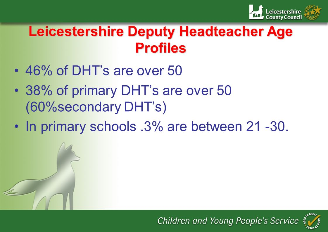 Leicestershire Deputy Headteacher Age Profiles 46% of DHTs are over 50 38% of primary DHTs are over 50 (60%secondary DHTs) In primary schools.3% are between 21 -30.