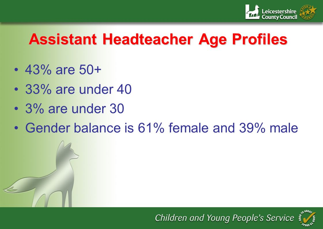 Assistant Headteacher Age Profiles 43% are 50+ 33% are under 40 3% are under 30 Gender balance is 61% female and 39% male