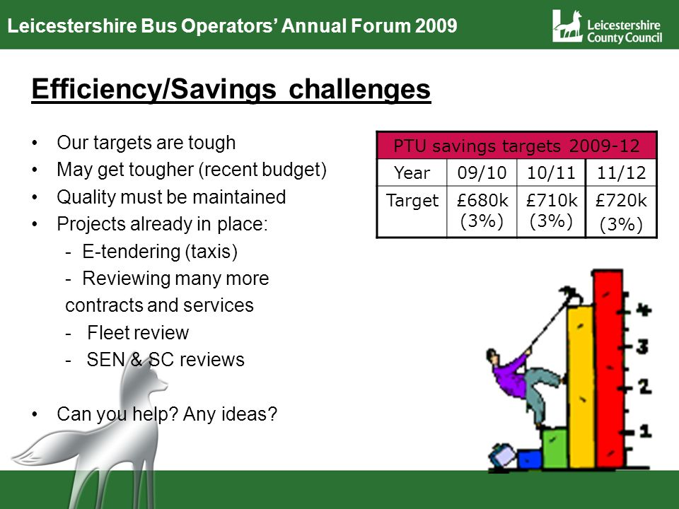 Leicestershire Bus Operators Annual Forum 2009 Efficiency/Savings challenges Our targets are tough May get tougher (recent budget) Quality must be maintained Projects already in place: - E-tendering (taxis) - Reviewing many more contracts and services - Fleet review -SEN & SC reviews Can you help.