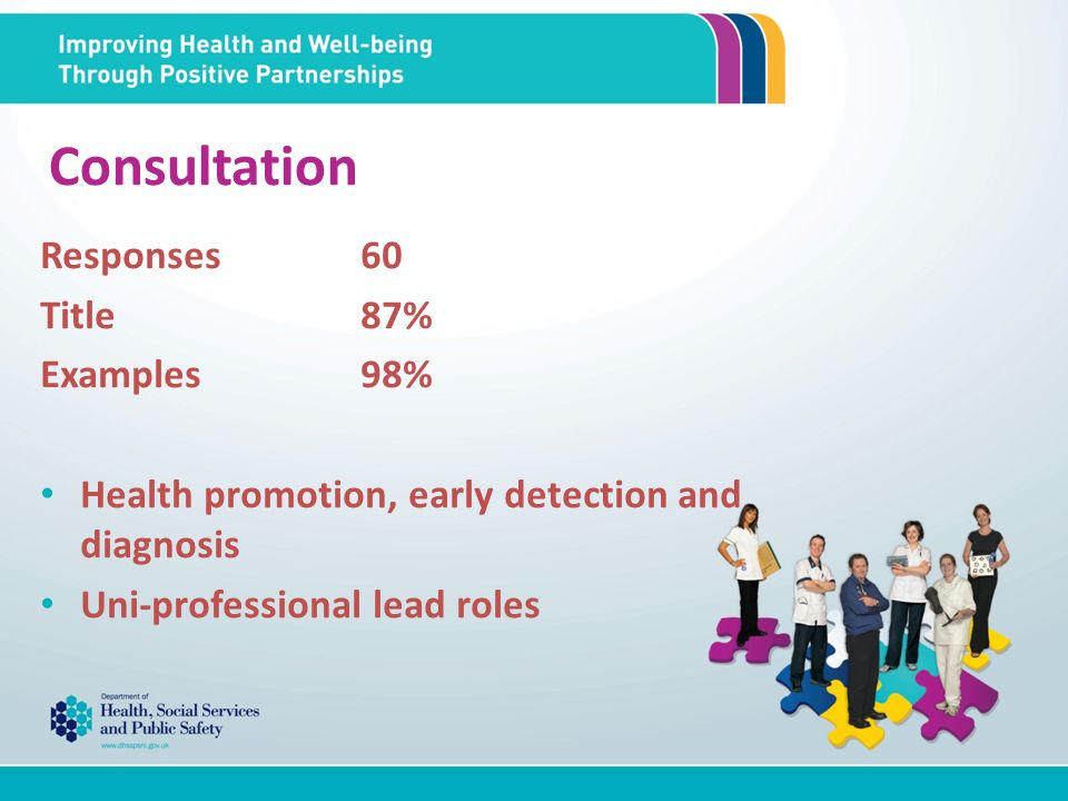 Consultation Responses60 Title87% Examples98% Health promotion, early detection and diagnosis Uni-professional lead roles