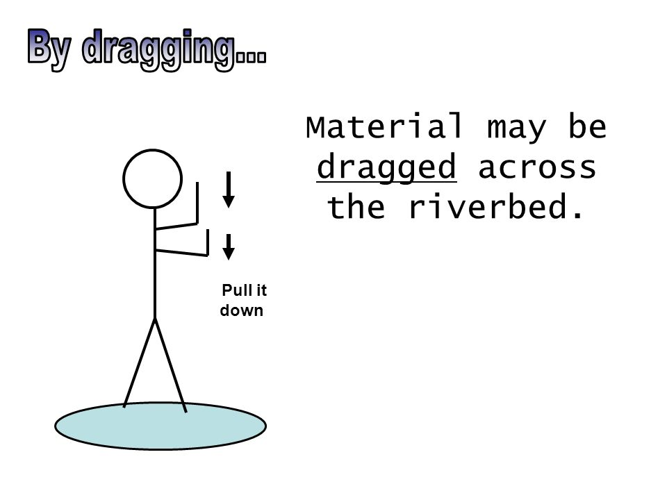Material may be dragged across the riverbed. Pull it down