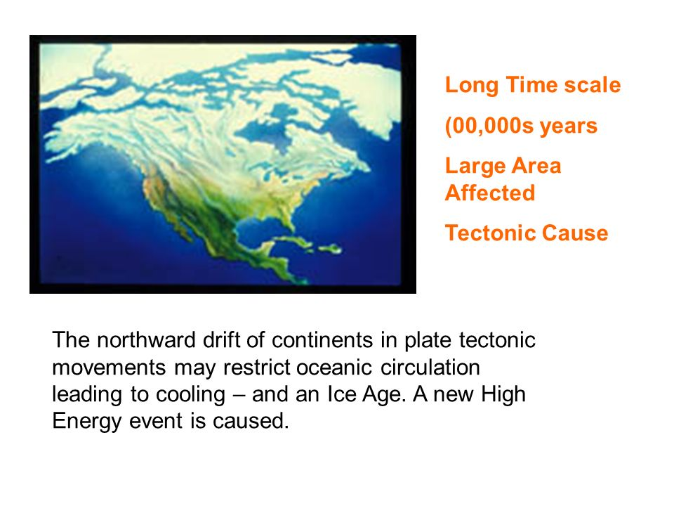 The northward drift of continents in plate tectonic movements may restrict oceanic circulation leading to cooling – and an Ice Age.