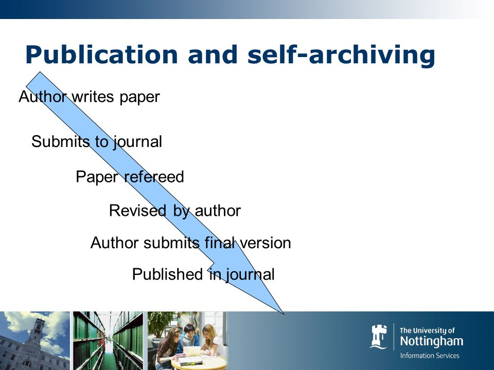 Publication and self-archiving Author writes paper Submits to journal Paper refereed Revised by author Author submits final version Published in journal