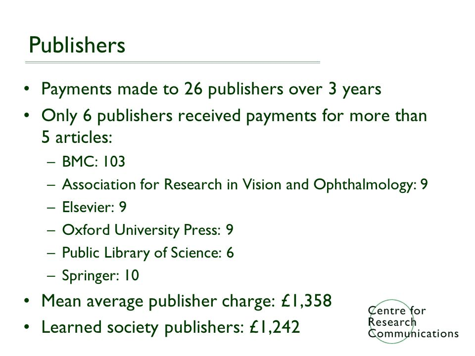 Publishers Payments made to 26 publishers over 3 years Only 6 publishers received payments for more than 5 articles: –BMC: 103 –Association for Research in Vision and Ophthalmology: 9 –Elsevier: 9 –Oxford University Press: 9 –Public Library of Science: 6 –Springer: 10 Mean average publisher charge: £1,358 Learned society publishers: £1,242