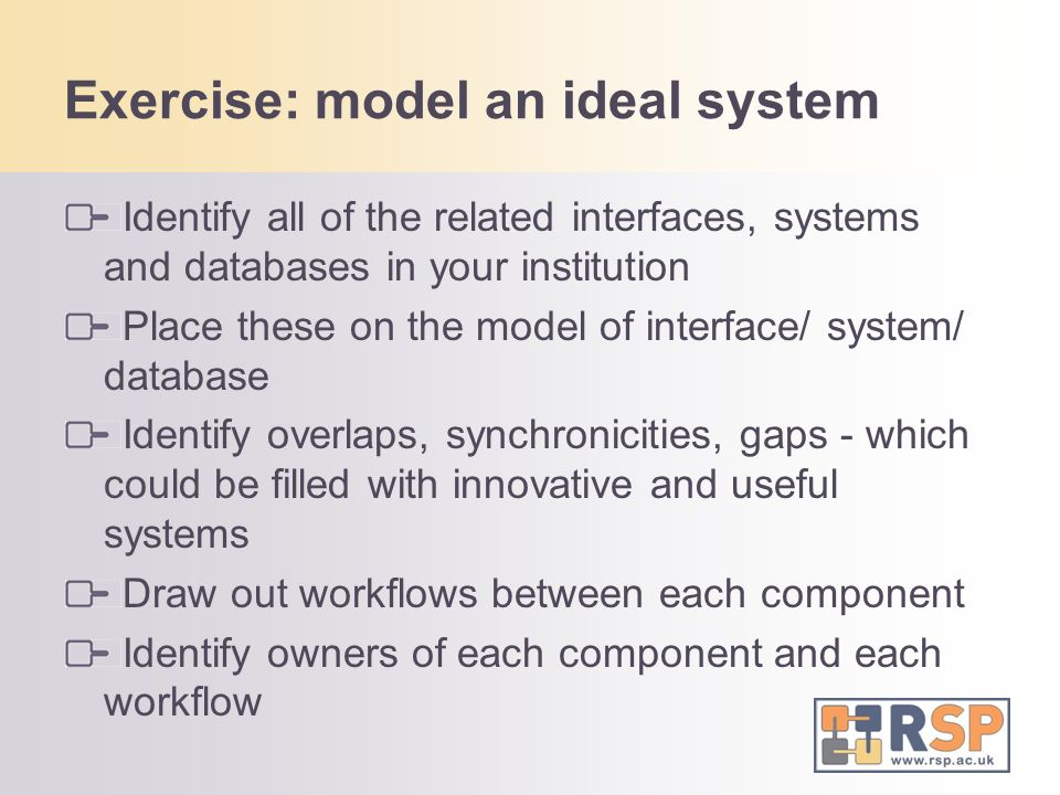 Exercise: model an ideal system Identify all of the related interfaces, systems and databases in your institution Place these on the model of interface/ system/ database Identify overlaps, synchronicities, gaps - which could be filled with innovative and useful systems Draw out workflows between each component Identify owners of each component and each workflow