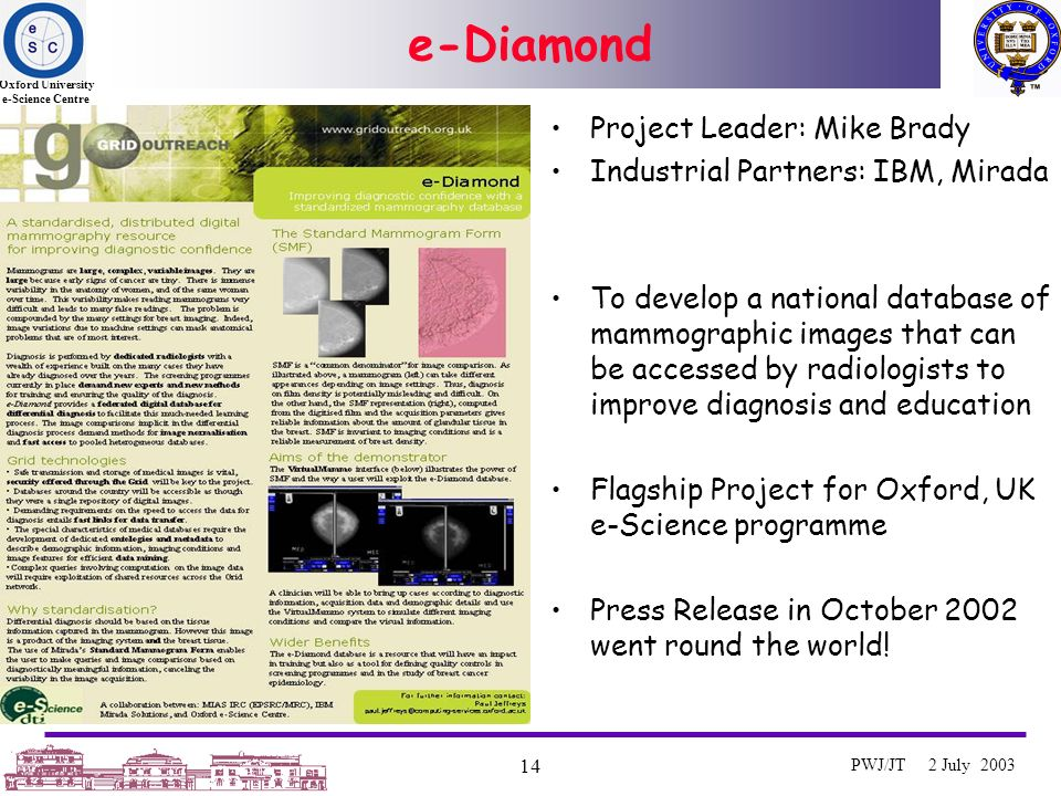 Oxford University e-Science Centre 14 PWJ/JT 2 July 2003 e-Diamond Project Leader: Mike Brady Industrial Partners: IBM, Mirada To develop a national database of mammographic images that can be accessed by radiologists to improve diagnosis and education Flagship Project for Oxford, UK e-Science programme Press Release in October 2002 went round the world!