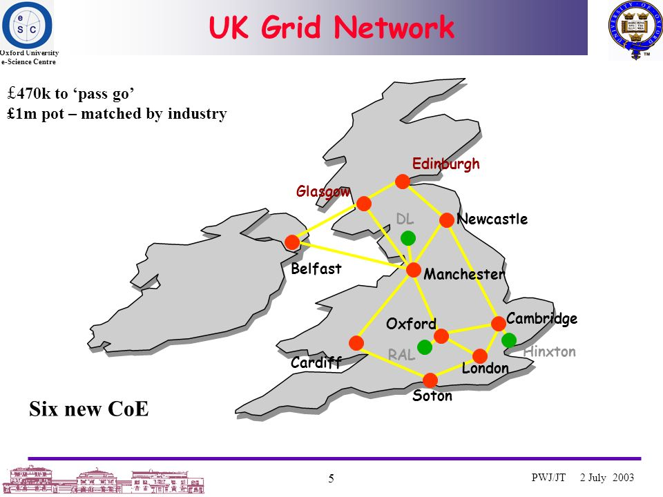 Oxford University e-Science Centre 5 PWJ/JT 2 July 2003 UK Grid Network Cambridge Newcastle Edinburgh Oxford Glasgow Manchester Cardiff Soton London Belfast DL RAL Hinxton £ 470k to pass go £1m pot – matched by industry Six new CoE