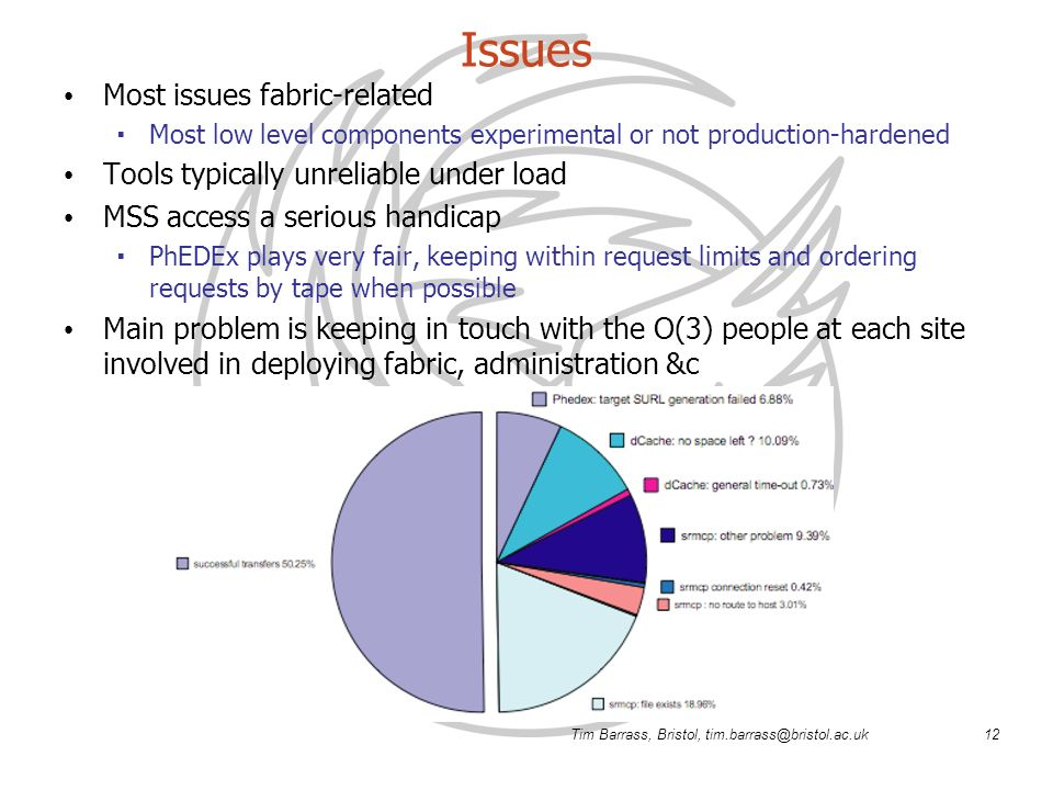 Tim Barrass, Bristol, tim.barrass@bristol.ac.uk12 Issues Most issues fabric-related Most low level components experimental or not production-hardened Tools typically unreliable under load MSS access a serious handicap PhEDEx plays very fair, keeping within request limits and ordering requests by tape when possible Main problem is keeping in touch with the O(3) people at each site involved in deploying fabric, administration &c