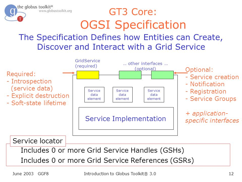 June 2003 GGF8Introduction to Globus Toolkit® 3.012 The Specification Defines how Entities can Create, Discover and Interact with a Grid Service Service data element Service data element Service data element Service Implementation GridService (required) … other interfaces … (optional) Optional: - Service creation - Notification - Registration - Service Groups + application- specific interfaces Required: - Introspection (service data) - Explicit destruction - Soft-state lifetime GT3 Core: OGSI Specification Includes 0 or more Grid Service Handles (GSHs) Includes 0 or more Grid Service References (GSRs) Service locator