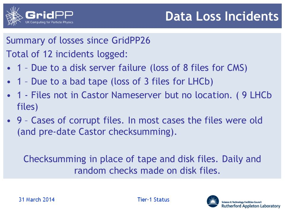 Data Loss Incidents Summary of losses since GridPP26 Total of 12 incidents logged: 1 – Due to a disk server failure (loss of 8 files for CMS) 1 – Due to a bad tape (loss of 3 files for LHCb) 1 - Files not in Castor Nameserver but no location.