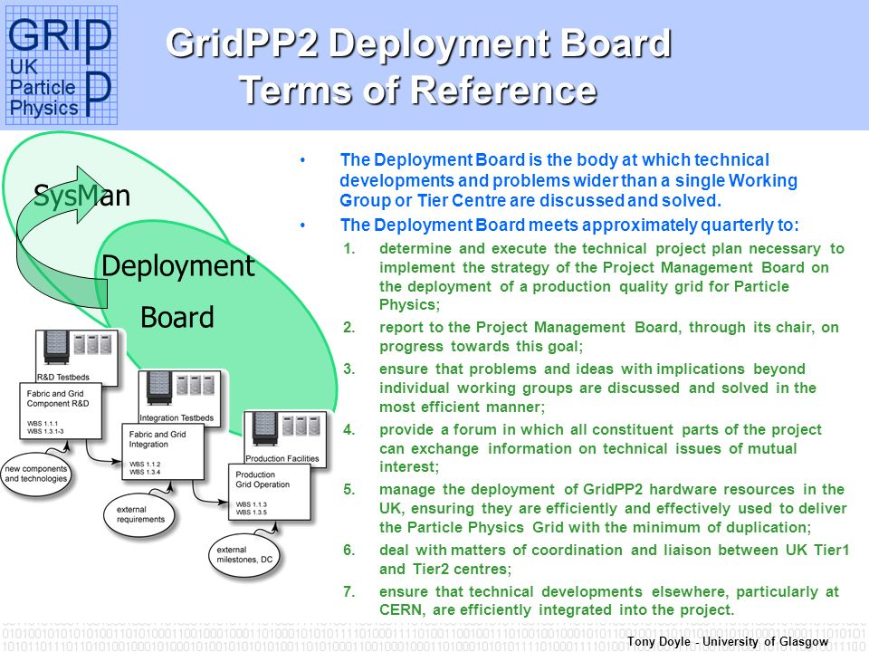 Tony Doyle - University of Glasgow SysMan GridPP2 Deployment Board Terms of Reference The Deployment Board is the body at which technical developments and problems wider than a single Working Group or Tier Centre are discussed and solved.