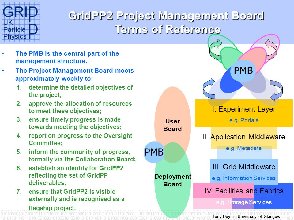 Tony Doyle - University of Glasgow The PMB is the central part of the management structure.