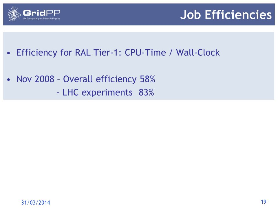 19 Job Efficiencies Efficiency for RAL Tier-1: CPU-Time / Wall-Clock Nov 2008 – Overall efficiency 58% - LHC experiments 83% 31/03/2014