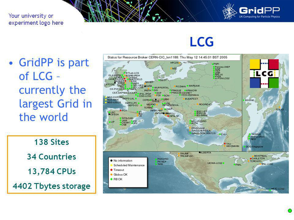 Your university or experiment logo here LCG GridPP is part of LCG – currently the largest Grid in the world 138 Sites 34 Countries 13,784 CPUs 4402 Tbytes storage