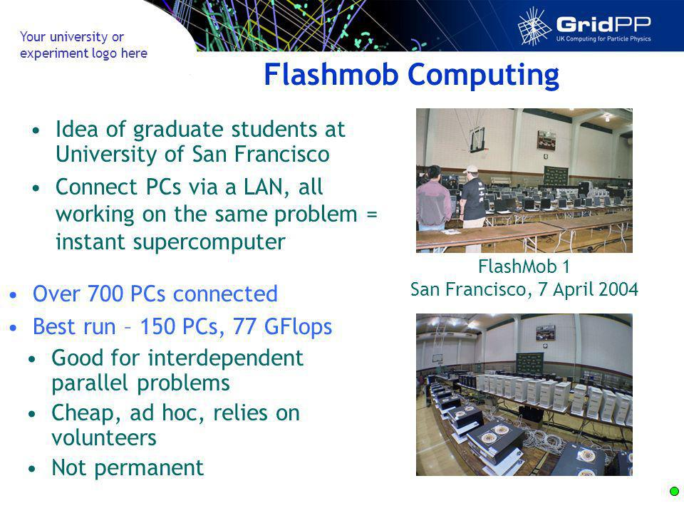 Your university or experiment logo here Flashmob Computing Over 700 PCs connected Best run – 150 PCs, 77 GFlops Good for interdependent parallel problems Cheap, ad hoc, relies on volunteers Not permanent Idea of graduate students at University of San Francisco Connect PCs via a LAN, all working on the same problem = instant supercomputer FlashMob 1 San Francisco, 7 April 2004