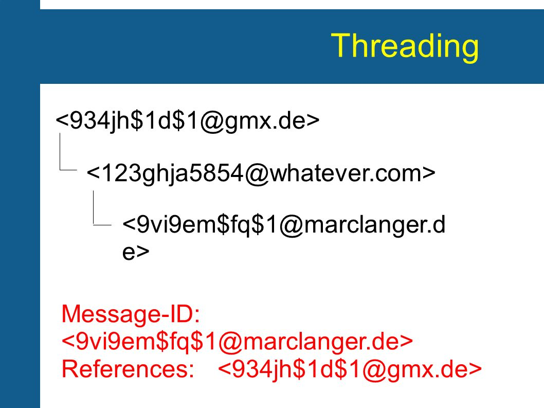 Threading Message-ID: References: