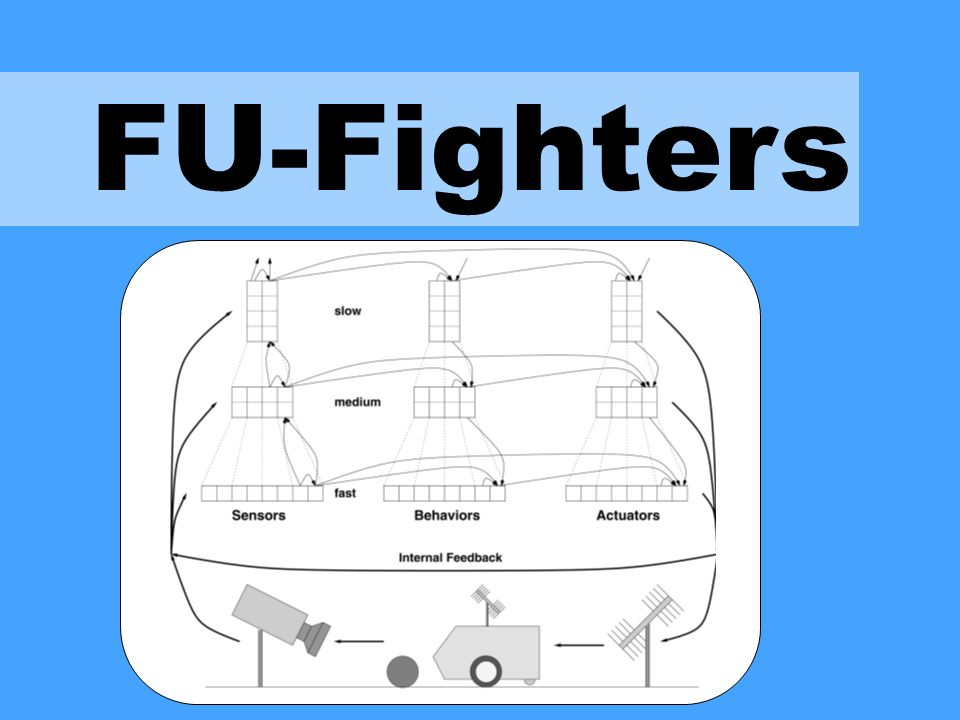 FU-Fighters