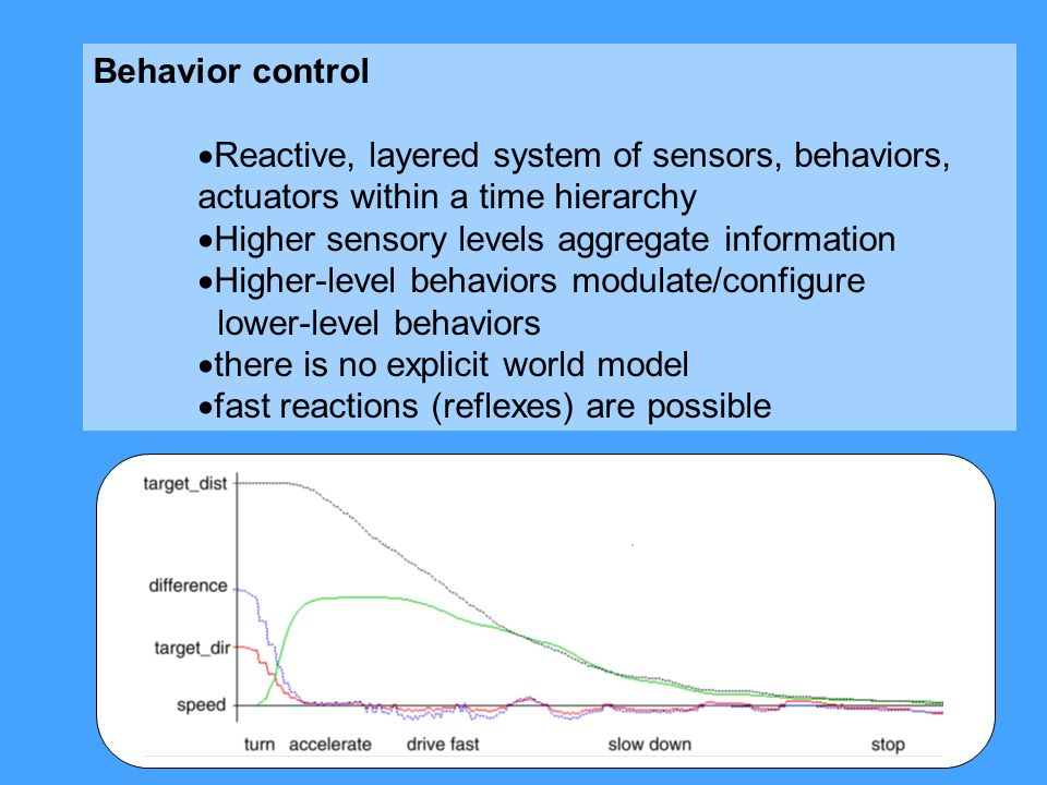 Behavior control Reactive, layered system of sensors, behaviors, actuators within a time hierarchy Higher sensory levels aggregate information Higher-level behaviors modulate/configure lower-level behaviors there is no explicit world model fast reactions (reflexes) are possible