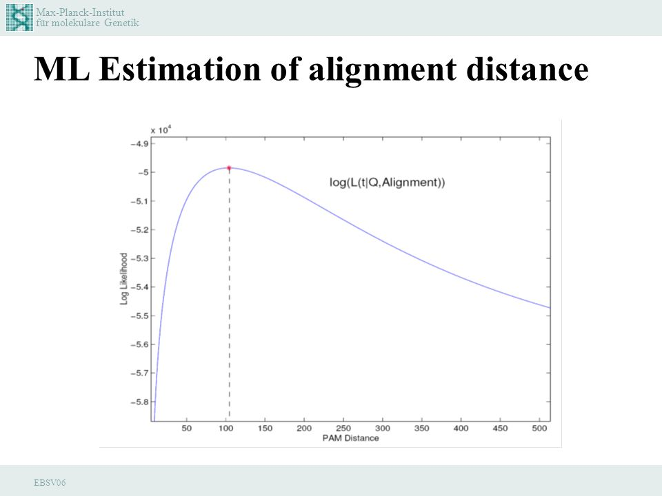 Max-Planck-Institut für molekulare Genetik EBSV06 ML Estimation of alignment distance