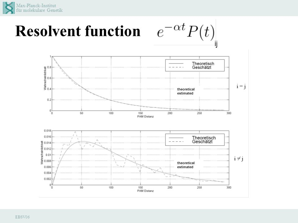 Max-Planck-Institut für molekulare Genetik EBSV06 Resolvent function theoretical estimated theoretical estimated ij