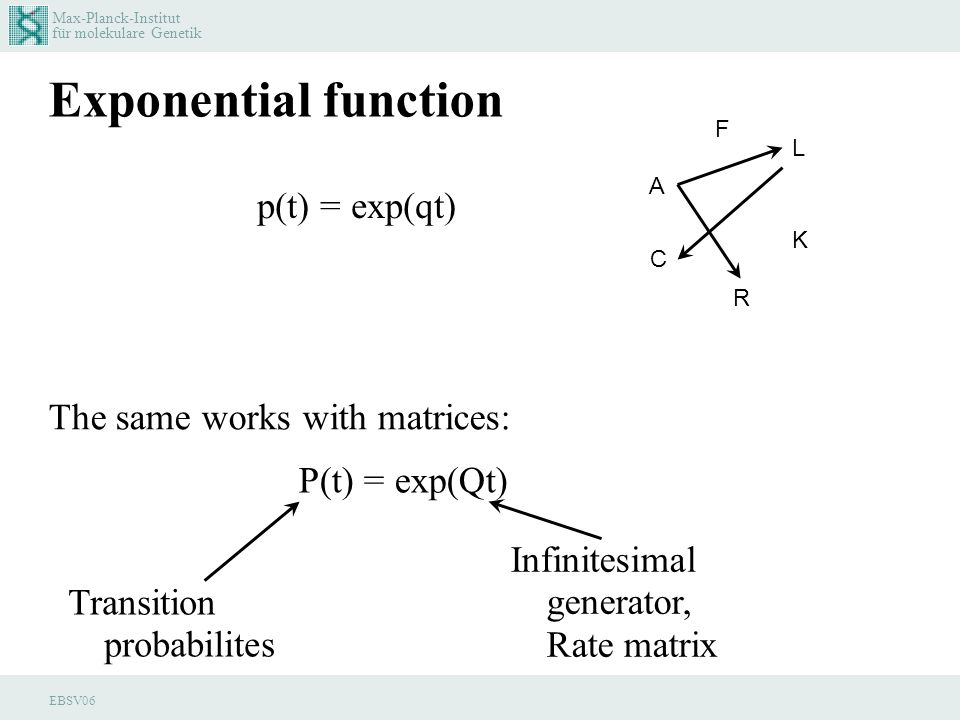 Max-Planck-Institut für molekulare Genetik EBSV06 Exponential function p(t) = exp(qt) P(t) = exp(Qt) The same works with matrices: Infinitesimal generator, Rate matrix Transition probabilites A C R K F L