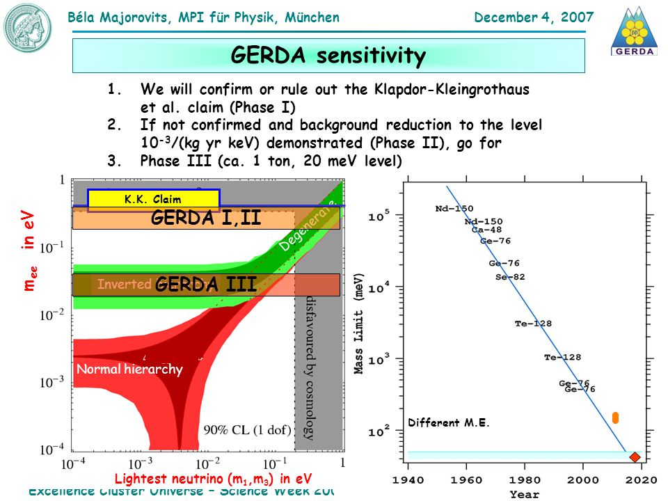 December 4, 2007Béla Majorovits,MPI für Physik, München Excellence Cluster Universe – Science Week 2007 Inverted hierarchy Normal hierarchy Degenerate Lightest neutrino (m 1,m 3 ) in eV m ee in eV 1.We will confirm or rule out the Klapdor-Kleingrothaus et al.