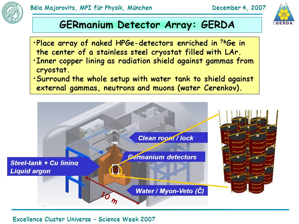 December 4, 2007Béla Majorovits,MPI für Physik, München Excellence Cluster Universe – Science Week 2007 Germanium detectors Water / Myon-Veto (Č) Clean room / lock Steel-tank + Cu lining Liquid argon GERmanium Detector Array: GERDA Place array of naked HPGe-detectors enriched in 76 Ge in the center of a stainless steel cryostat filled with LAr.