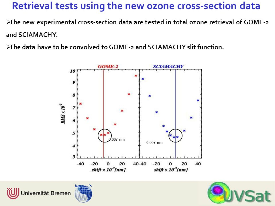 Physik Fachbereich 1 Institut für Umweltphysik Retrieval tests using the new ozone cross-section data The new experimental cross-section data are tested in total ozone retrieval of GOME-2 and SCIAMACHY.