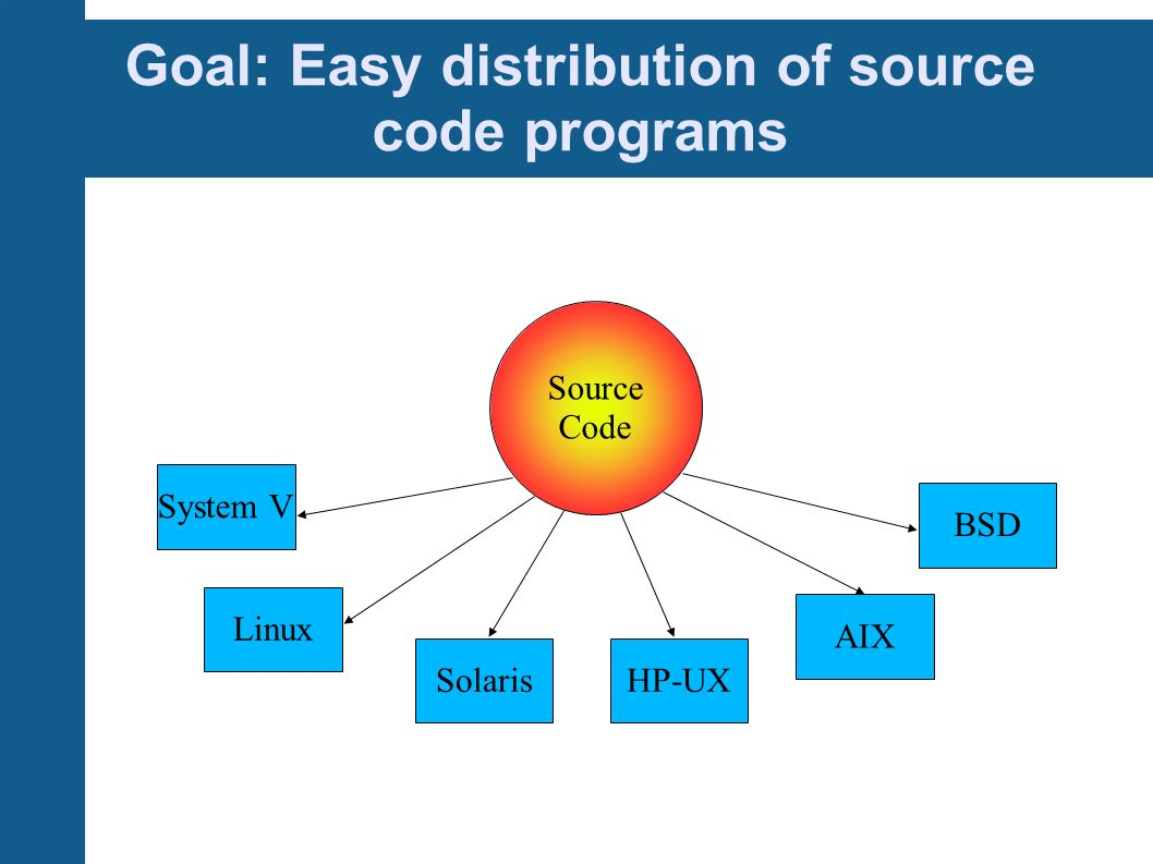 Goal: Easy distribution of source code programs Source Code System V Linux BSD SolarisHP-UX AIX